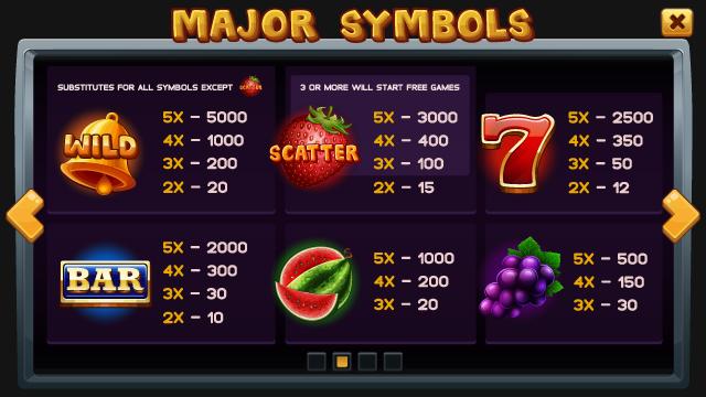 slot rate