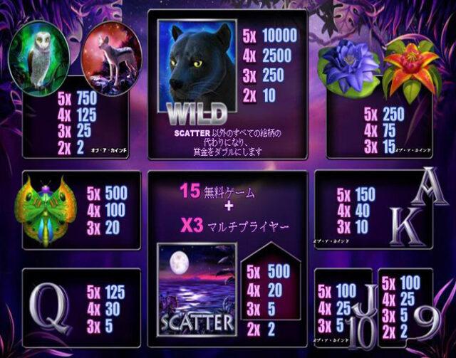 Panther Moonのスキャッター